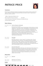 Human Resource Manager Resume Samples Visualcv Resume Samples Inside