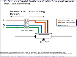 hampton bay ceiling fan light switch wiring diagram integralbook com how to wire a ceiling fan with 2 switches at Hampton Bay Ceiling Fan Wiring Diagram With Remote