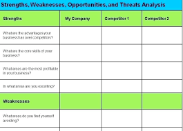 Template Excel Swot Analysis Chart Template Strong Templates An