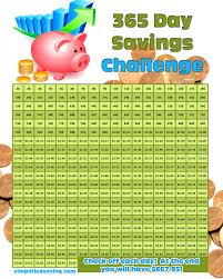 Penny Money Challenge Chart 365 Day Savings Challenge And A Free Printable Fun Happy Home