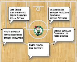 Celtics Depth Chart What Are Nba Depth Charts And How Are They Used 7poundbag Com