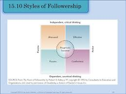 chapter leadership the nature of leadership many styles of  15 10 styles of followership copyright ©2012 by south western a division of cengage