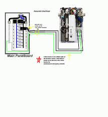modine gas unit heater wiring diagram wiring diagram Modine Heater Wiring Diagram heaters unit gas modine high efficiency 250000 btu fired modine heaters wiring diagrams