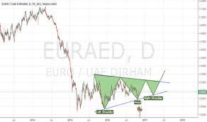 Euro To Dirham Chart Euraed Chart Rate And Analysis Tradingview