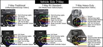 n trailer plug socket wiring diagrams wiring diagram trailer wiring diagrams 7 way electrical wiring