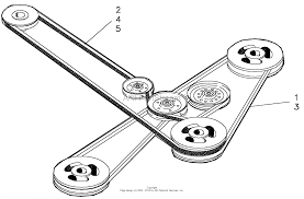 bobcat mower wiring diagram wiring diagrams best bobcat zero diagram wiring diagrams best cub cadet wiring bobcat mower deck belt diagram data wiring