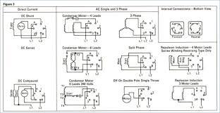 dayton electric motor wiring schematic luxury capacitor start motor wiring diagram