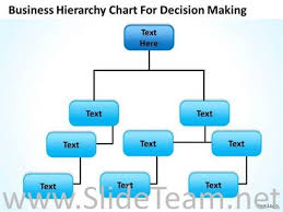 Org Chart Business Hierarchy Ppt Slides Powerpoint Diagram