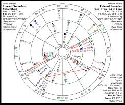 Edward Snowden Birth Chart Edward Snowden And The Triumph Of Mercury The Astrology