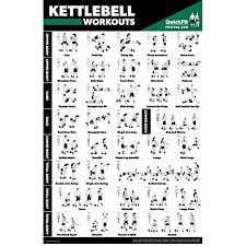 Kettlebell Exercise Workout Poster