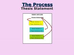 best writing an outline  conclusion 6 the process thesis statement essay