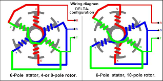 brushless motor wiring diagram wiring diagram and schematic design rc brushless motor wiring star delta diagram