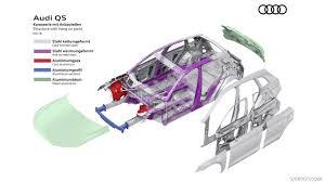 2018 audi parts. Unique Parts 2018 Audi Q5  Structure With Hang On Parts Wallpaper And Audi