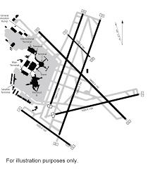 General Edward Lawrence Logan International Airport