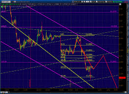 Focus On The Euro January 6 2012