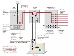 generac 20kw wiring schematic images start stop switch wiring switch wiring diagram kohler diagrams for car or truck