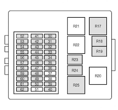 2004 ford focus fuse box trusted wiring diagrams Ford Taurus Fuse Box Diagram at 2005 Ford Focus Zx5 Fuse Box Diagram