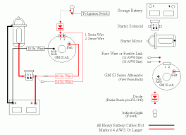 alternator gurus inside delco remey 22si questions so basically like this but don t use the 1 and 2 wires and the power feed from my fuse box will go to the i on the starter relay