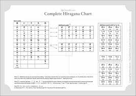 Full Japanese Hiragana Chart Learn Hiragana One Of Japanese Language Writing System