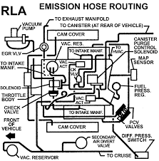 Repair guides vacuum diagrams 7l rla engine federal chevy diagram full size