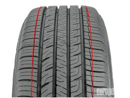 tires - Explanation of phrase relating to tyre tread depth - Motor ...