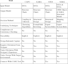 Research Tables Table 1 From Chapter 3 Overview Of Research 3 1 Evaluation