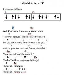 Hallelujah Ukulele Strumming Pattern