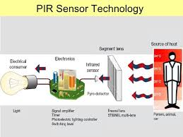 motion light wiring diagram facbooik com Wiring Diagram For Pir Sensor photo sensor wiring diagram on photo images free download wiring wiring diagram for pir sensor