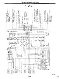 240sx radio wiring diagram change your idea wiring diagram 1996 nissan 240sx wiring diagram change your idea wiring rh voice bridgesgi com 1991 nissan