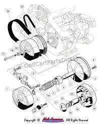 ez go solenoid wiring diagram facbooik com Golf Cart Solenoid Wiring Diagram 1996 gas ezgo golf cart wiring diagram wiring diagram yamaha golf cart solenoid wiring diagram