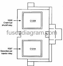 1998 ford f150 under hood fuse box diagram 1997 ford f 150 fuse fuses an relays box diagram ford f150 1997 2003 ford f 150 fuse layout fordf150
