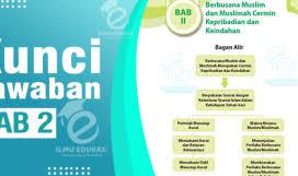 We did not find results for: Kunci Jawaban Pai Kelas 10 Halaman 31 Evaluasi Uji Pemahaman Bab 2 Ilmu Edukasi