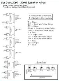 idea 2010 maxima wiring diagram and wiring diagram speaker idea 2010 maxima wiring diagram for accessories parts