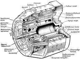Устройство тягового генератора постоянного тока Тяговый генератор тепловоза 2 ТЭ10Л