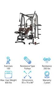 10 Best Compact Home Gyms 2019 Buying Guide Geekwrapped