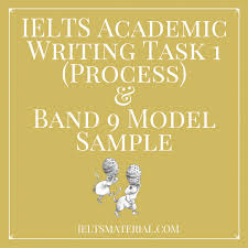 Ielts Academic Writing Task 1 Process Band 9 Model Sample