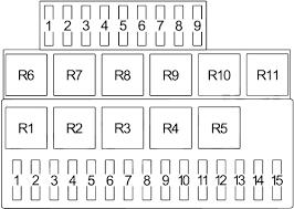porsche 924 (1976 1991) fuse box 1976 Corvette Fuse Box Connectors 78 Corvette Fuse Box Diagram