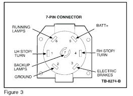 trailer brakes wiring ford trailer brake controller wiring diagram trailer brakes wiring trailer brakes wiring battery