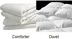duvet versus comforter. Perfect Comforter Duvet Vs Comforter Throughout Versus