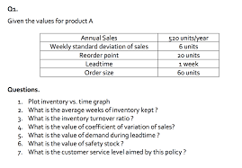 Solved Given The Values For Product A Annual Sales 52