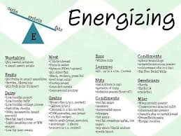 Energizing Chart Thm Pinterest Trim Healthy Momma