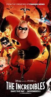Cartoon Film The Incredibles 2004 Imdb