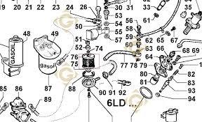 kohler engine wiring diagrams 50 kohler auto wiring diagram 20 hp kohler engine wiring diagram images 20 engine wiring on kohler engine wiring diagrams 50