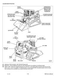 oreck xl 9000 wiring diagram wiring library oreck xl 2500 wiring diagram wiring librarybobcat textron wiring diagram