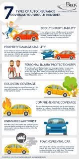allstate car insurance brampton