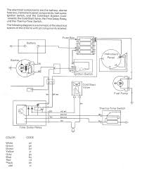 1976 bmw 2002 fuse box diagram 1976 image wiring bmw 2002 wiring diagram wiring diagram and schematic on 1976 bmw 2002 fuse box diagram