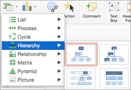 Make A Hierarchy Chart Insert Hierarchy Chart Excel Bedowntowndaytona Com