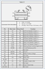 2003 chevy silverado radio wiring harness diagram iowasprayfoam co