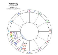 Taylor Swift V Nicki Minaj A Classic Moon Mercury
