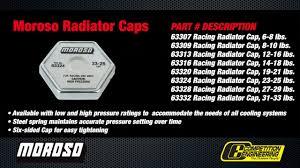 Radiator Caps Tech Tip